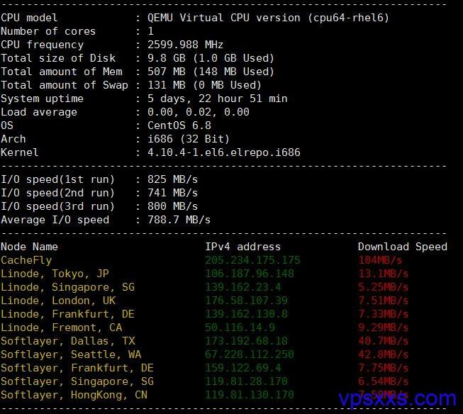 搬瓦工硬盘年IO和国外下载速度测试