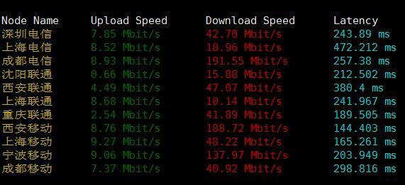 标准互联国内下载速度