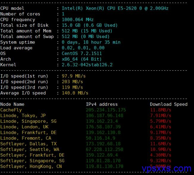 nfphosting硬件配置及国外下载速度
