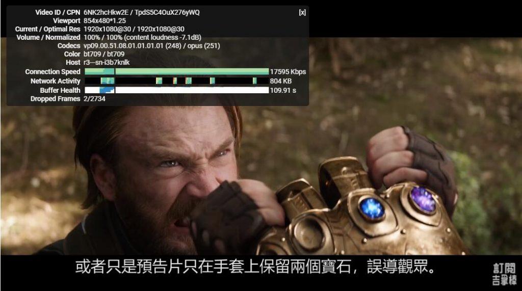 HKISL看youtube