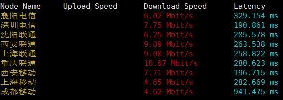 nfphosting年付2.99美元VPS 1G端口