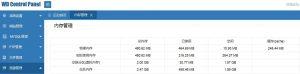 标准互联安装WDCP面板