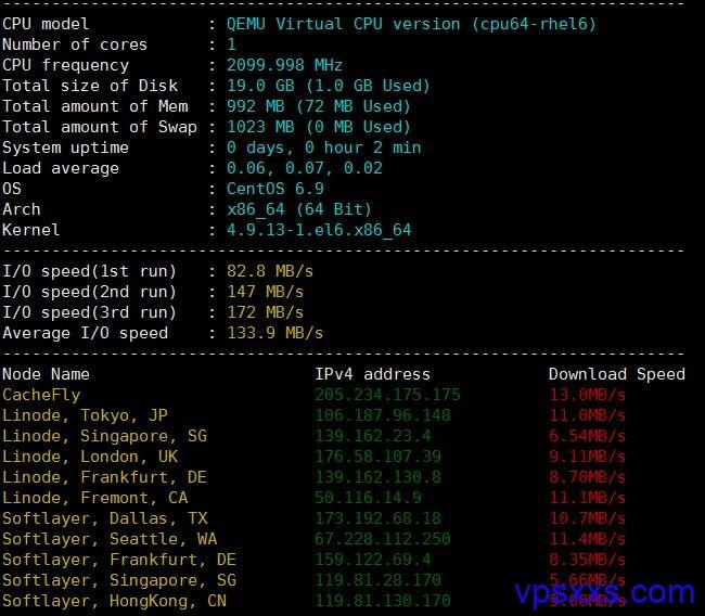nfphosting KVM硬件配置