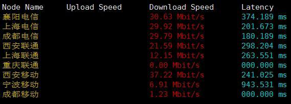 国内下载速度