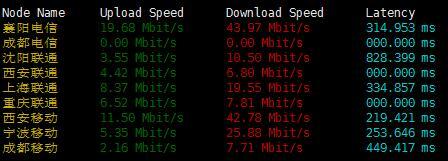 hostwinds国内下载速度