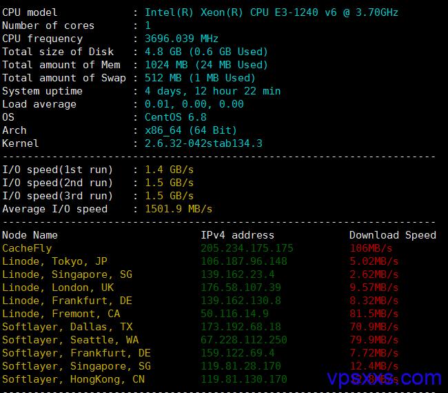 hiformance年付6美元超低价VPS测评:硬盘速度惊人,回程CN2直连大陆