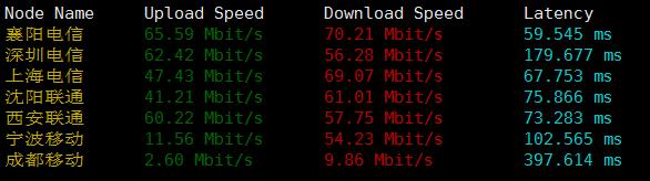 hostkvm国内下载速度