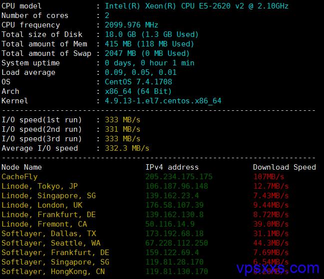 标准互联圣何塞CN2 GIA线路VPS测评:让人震惊的下载速度290Mbit/s