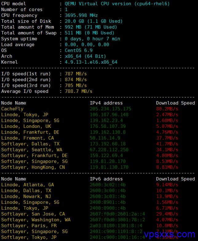 ShockHosting测评:适合建站的VPS,看视频1440P起步,3.49美元两个多月