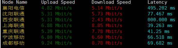 TopMain国内下载速度