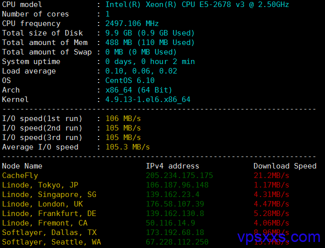 scorpioud高防VPS测评:支持Netflix/KVM/1核512M内/2T流量/每月可免费换一次IP/5美元一个月