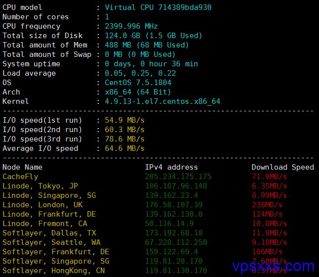 vultr荷兰大硬盘VPS硬件测试