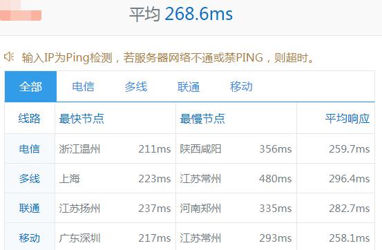 PieLayer国内ping