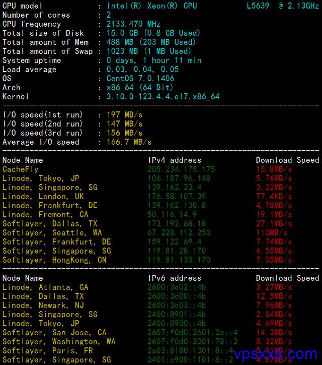 Virpus西雅图VPS测评:稳定的XEN架构,稳定的速度,非常适合建站