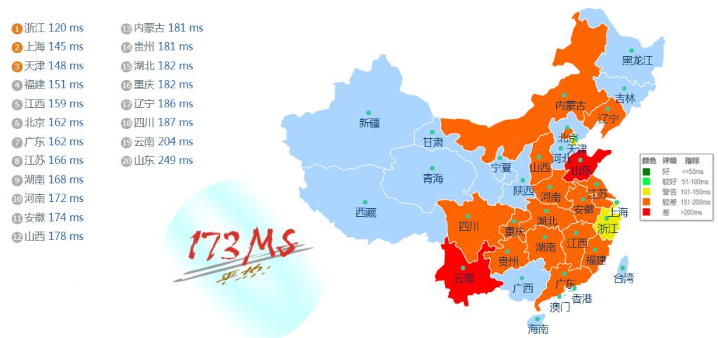 标准互联圣何塞cn2 gia轻量云国内ping