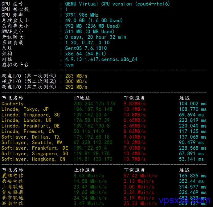 YardVPS日本VPS硬件测试