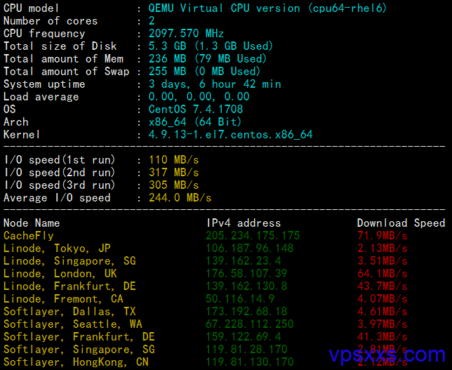 hostsailor荷兰VPS测评:硬件路由都很好,速度稍慢