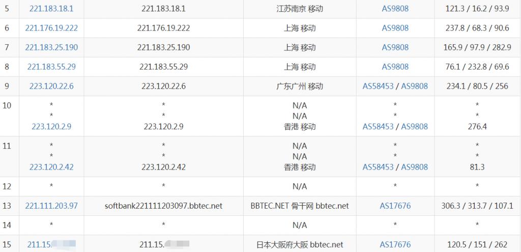 浩航互联日本VPS移动路由