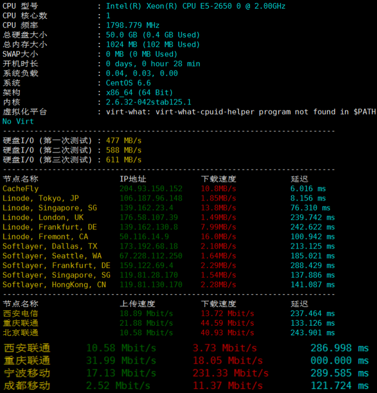 RootNerds日本VPS评测:硬盘大还读写快,电信移动延迟低,看视频建网站都合适