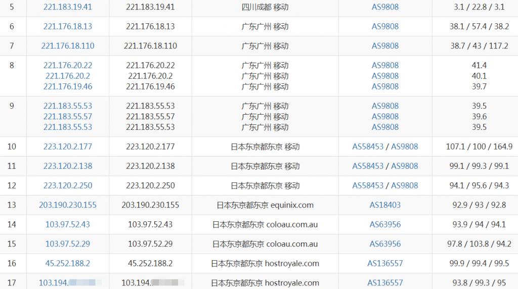 RootNerds日本VPS移动路由