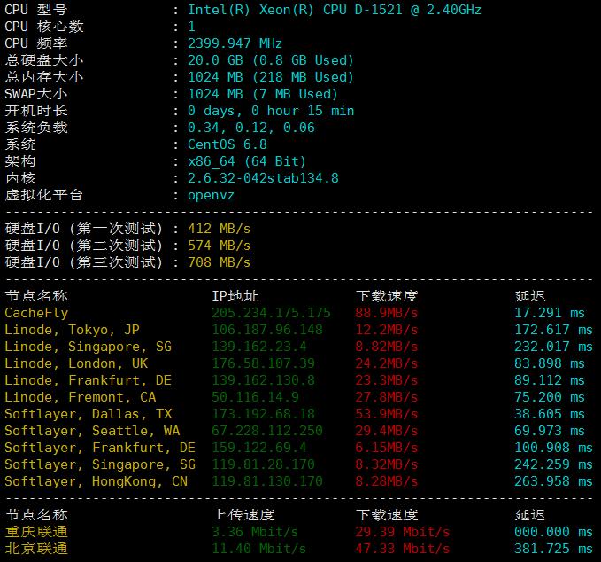 cloudteh高防VPS评测:硬盘读写快,内存硬盘大小适合建站,看视频也勉强可用