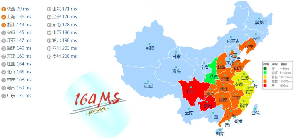 浩航互联美国CN2 GIA线路VPS国内ping