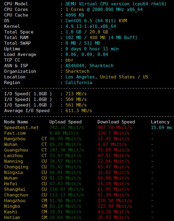ChangeIP洛杉矶VPS评测:延迟低,三网速度快,40G DDOS防御/windows系统可选