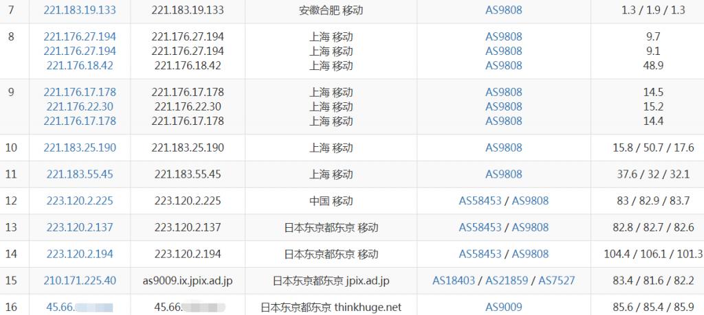 onevps日本VPS移动路由