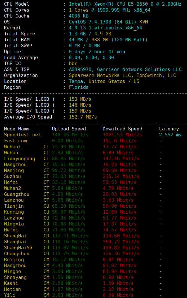 IonSwitch西雅图VPS硬件测试