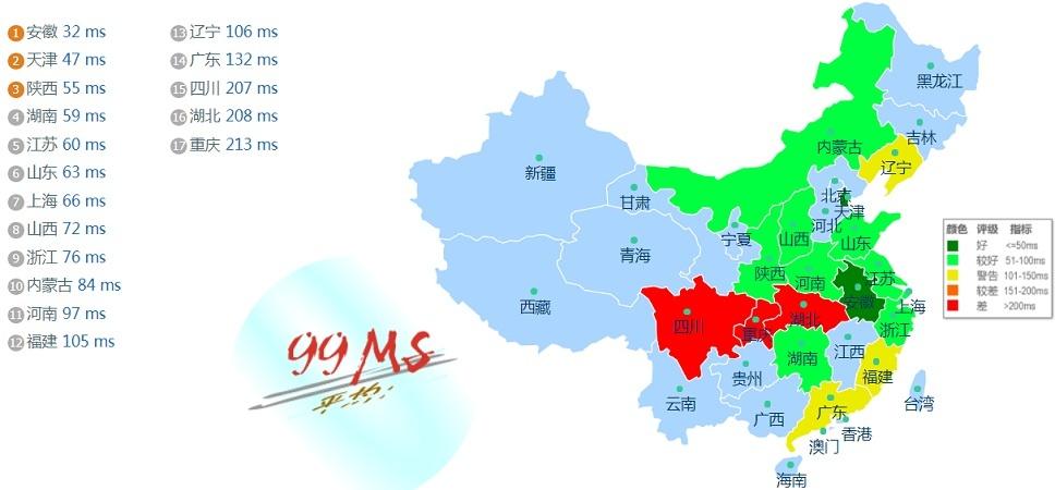 XHostFire韩国VPS国内ping