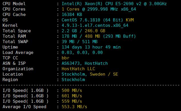 Hosthatch大硬盘VPS