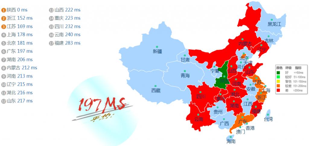 fallout-hosting达拉斯VPS国内ping