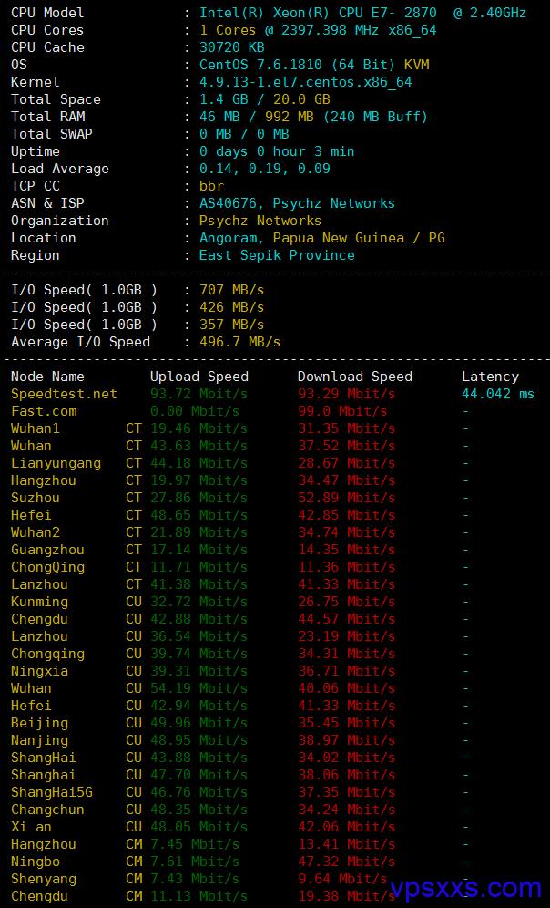 fallout-hosting达拉斯VPS硬件测试