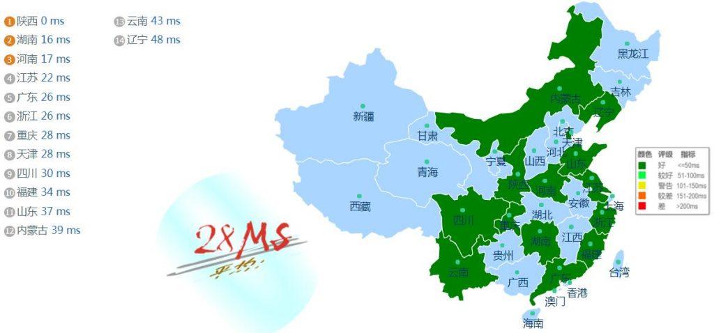 标准互联襄阳高防VPS国内ping