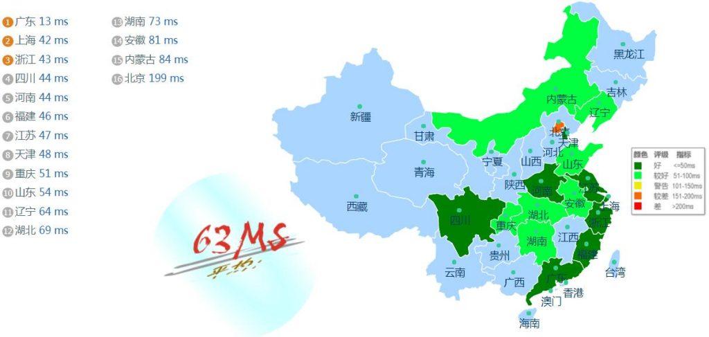 极光KVM香港VPS国内ping