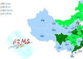 【极光KVM】香港VPS测评:三网往返直连延迟低,内存大价格便宜适合搭建网站