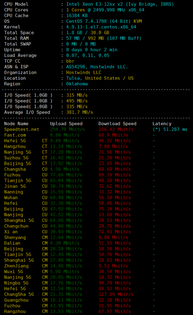 Hostwinds达拉斯VPS硬件测试