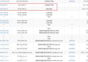 【cloudcone】3TB大流量服务器补货,月付2美元,支持支付宝,洛杉矶CN2 GIA线路