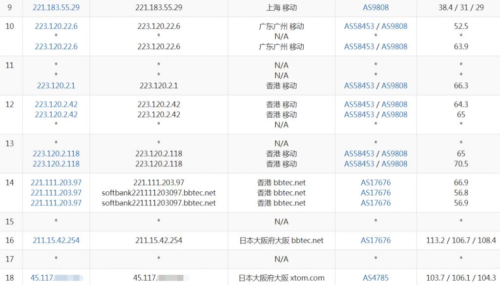 海星云日本大阪VPS移动去程路由