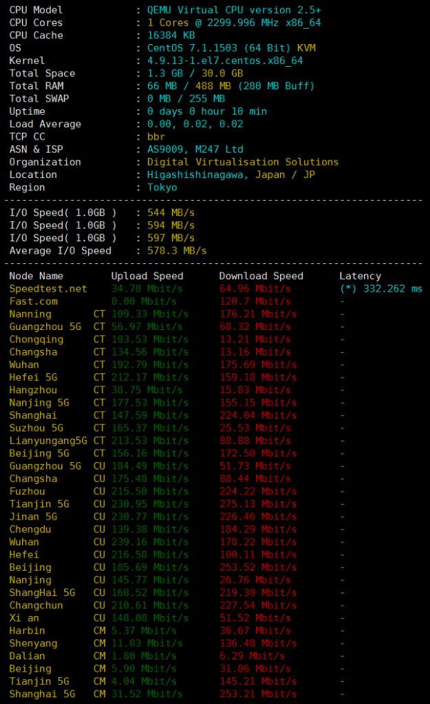 Digital-VM日本VPS硬件测试