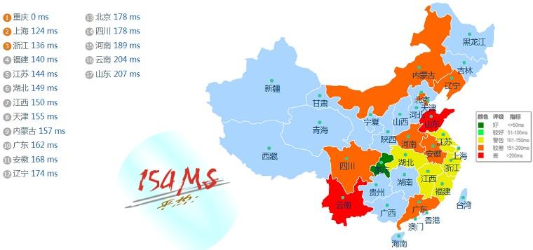 HostKVM圣何塞VPS国内ping