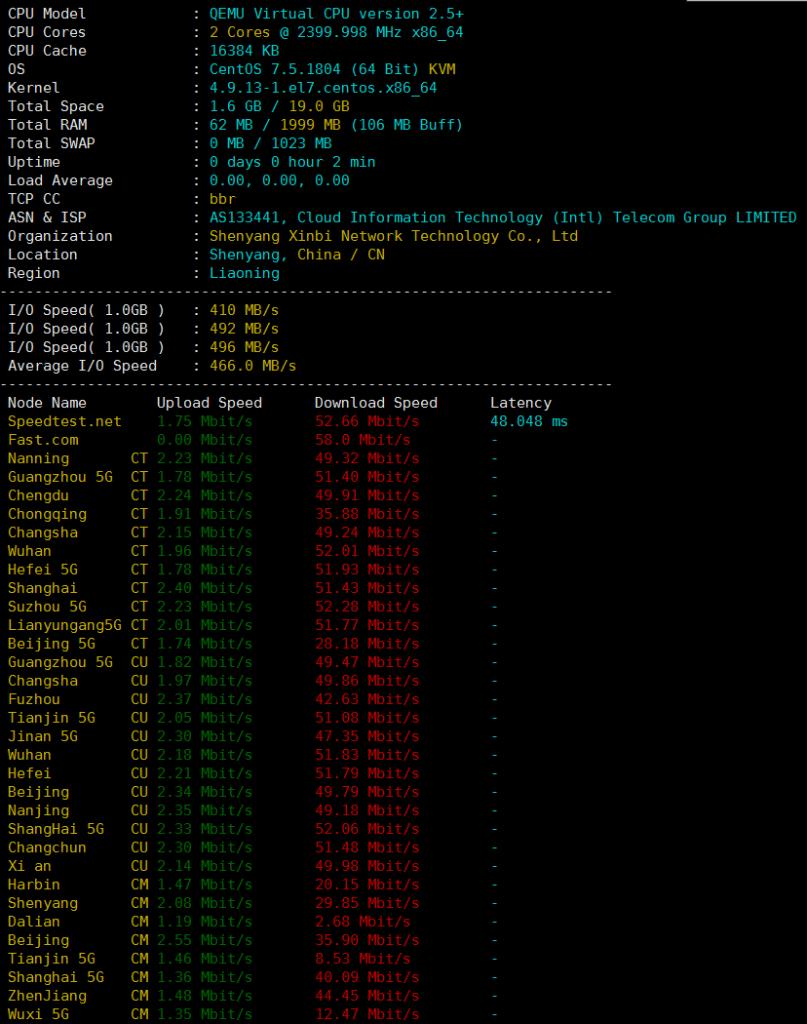 "「edgenat」韩国VPS:2核2G/20G SSD/2M无限流量/KVM/48元/月,3月20日前""免费""【附测评】"