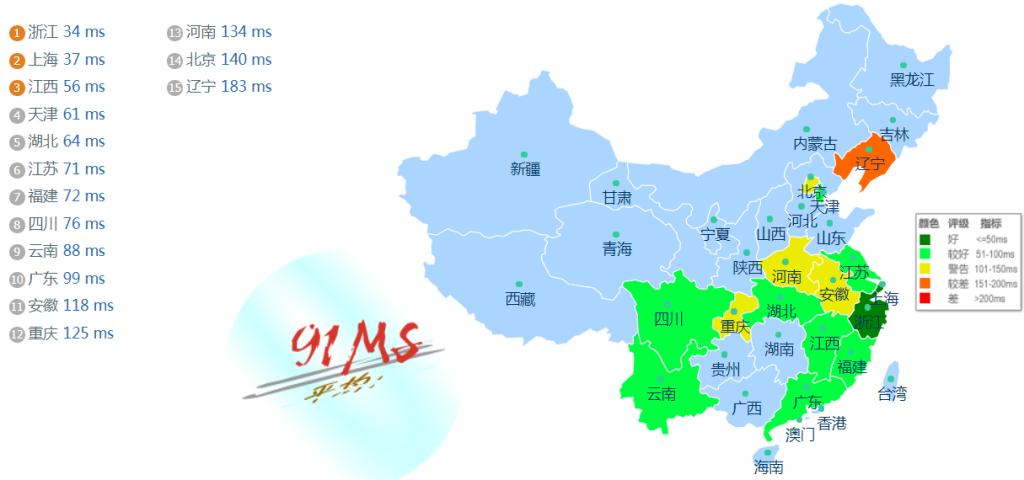 edgenat韩国VPS国内ping