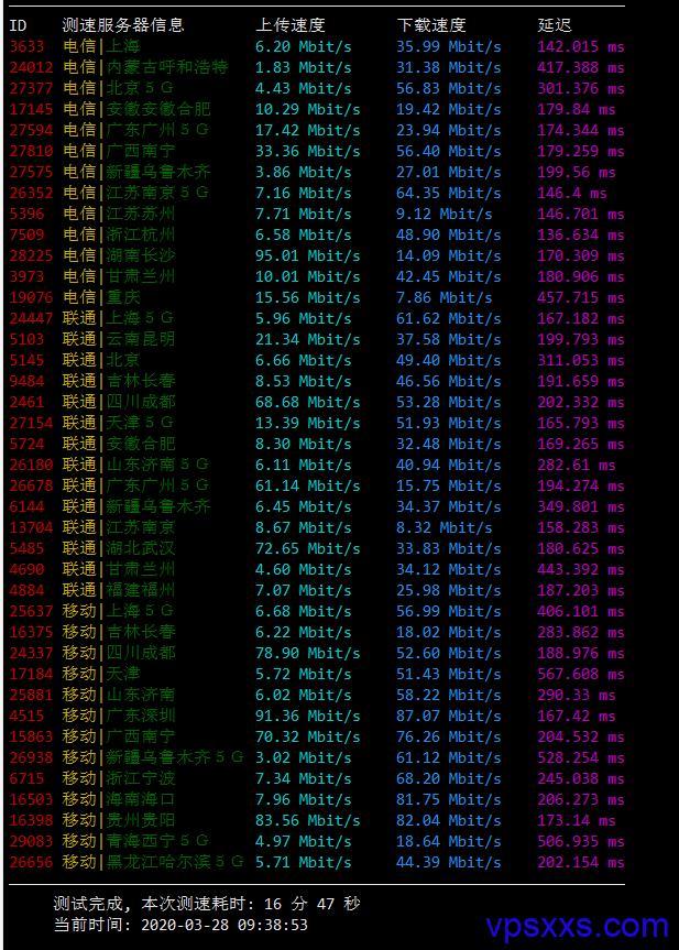 speedtest的国内三网部分节点测速