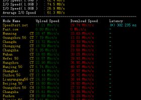 云上互联VPS测评:美国圣何塞机房,电信去程CN2 GIA三网回程CN2,CPU内存大,硬盘读写差