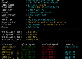 「桔子VPS」美国VPS测评:去程电信CN2 GIA,联通CN2移动直连,三网返程CN2的好路由
