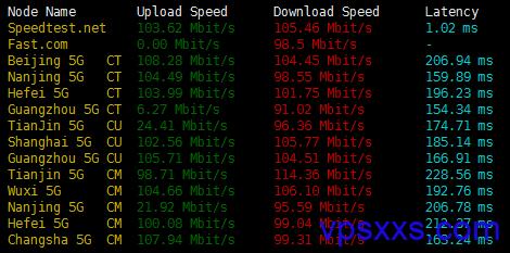 XXMhost美国洛杉矶VPS上传下载速度