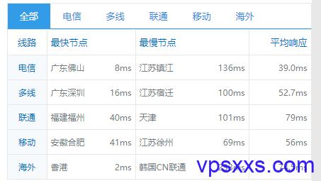 香港沙田精品网A区全国PING