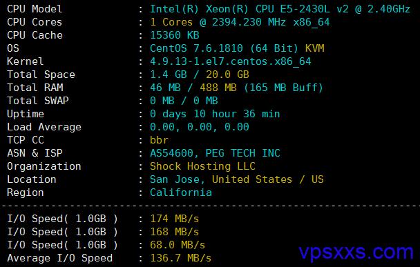 SoftShellWeb圣何塞VPS硬件测试