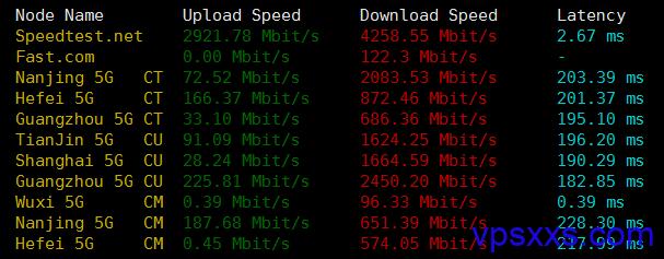 VPSDime美国达拉斯VPS上传下载速度测试